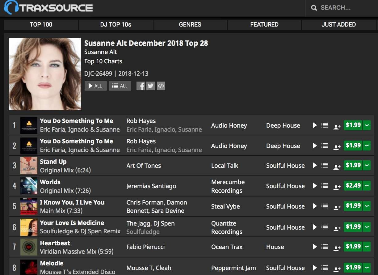 Here Is My Dj Chart For December I Found 28 Great Tracks So It Didnt Fit On A Screenshot Go To Traxsource To See The Full List
